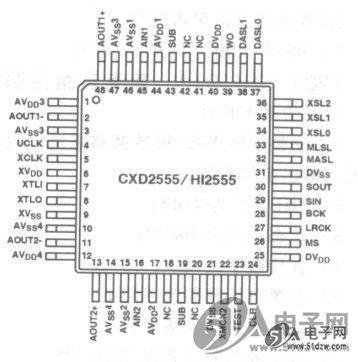 hl2555用于音频设备的1位模/数转换器和数/模转换器电路的基本特性