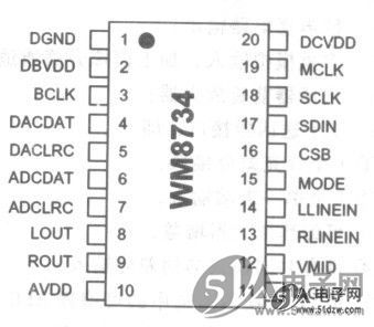wm8734立体声音频编解码器