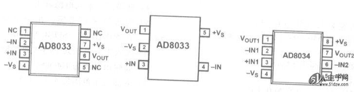 1) FET输入放大器典型的输入偏置电流为lpA; 2) 极低的成本; 3) 高速: -3dB带宽为80MHz,(G=1), 转换率为80m/pLs(G=2); 4) 低噪声: 电压噪声为llnV(f= lOOkHz), 电流噪声为o.7fA(f=lOOkHz); 5)电源电压范围为5~24V; 6)低偏移电压为1mV(典型值); 7)单电源和轨至轨输出 8)高共模抑制比为- lOOdB; 9)低功率放大器的典型电源电流为3.