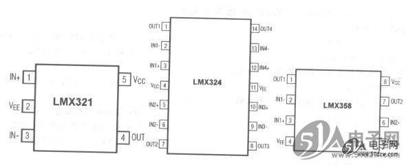 1) 升级到LMX321/LMX358/LMX324系列; 2) 单电源电压范围为2.3 ~7V; 3) 可用节省空间封装: 5引脚的SC70封装(LMX321), 14引脚的TSSOP( LMX324), 8引脚的SOT23封装(LMX358); 4) 增益带宽为1.3MHz; 5) 每个放大器的静态电流为105A(V