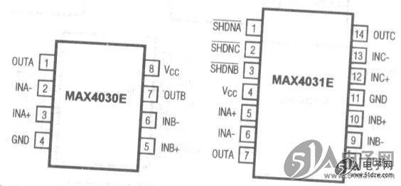 1) ESD保护视频输入和输出: ①±15kV-人体模型, ②±8kV -IEC 1000-4-2接触放电, ③±15kV-IEC 1000-4-2气隙放电; 2) 单电源电压为5v; 3) 输入共模范围扩展到地电位; 4) V