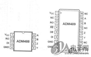 adm488/adm489充分全双工低功耗高转换率限制eia