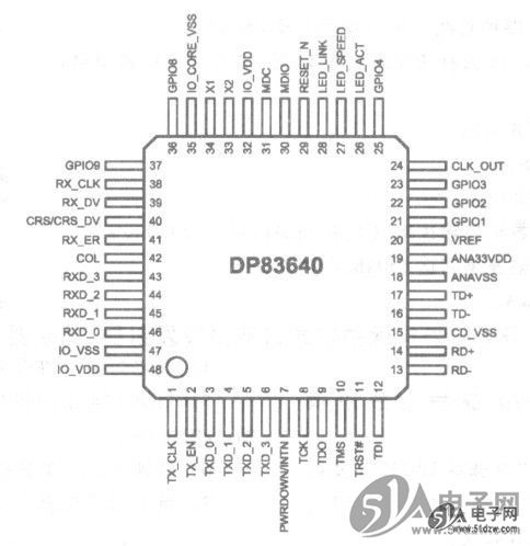 51电子网 技术资料 控制技术  dp83640精密时间协议发射器/接收器电路
