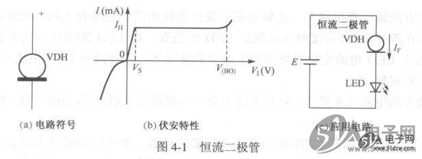什么是采用恒流二极管?