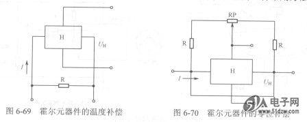 霍尔元器件及基本电路