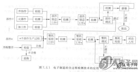 峰值检波电路 正弦波振荡器由哪些部 单管放大电路的是由哪 手工制作