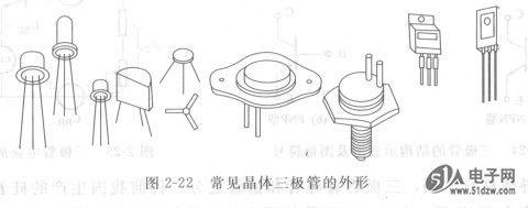 部分常见晶体三极管的实物图如图2-23所示.