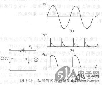 单结晶体管振荡电路是如何工作的?