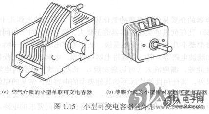 可变电容器按结构可分为单联