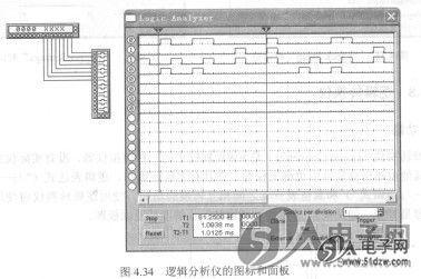 至下16个端口时逻辑分析仪的输入信号端口,使用时连接到电路的测量点