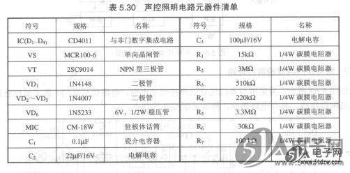 声控开关电路-技术资料-51电子网