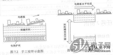 一次完成印制电路板多个焊接点的焊接方法.