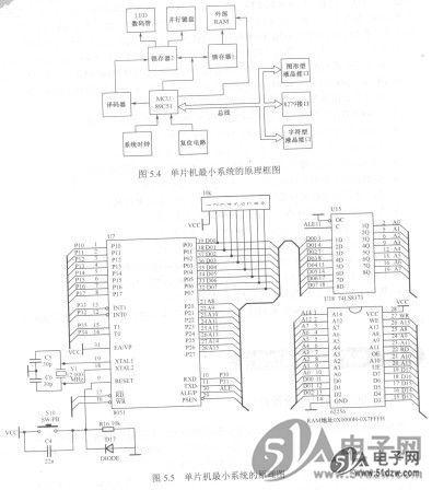 at89s51最小系统; at89s52引脚图;