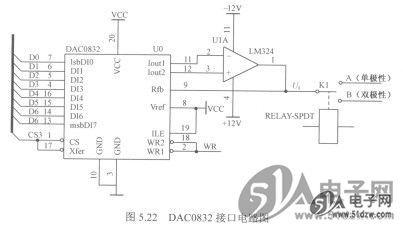 dac0832程序设计