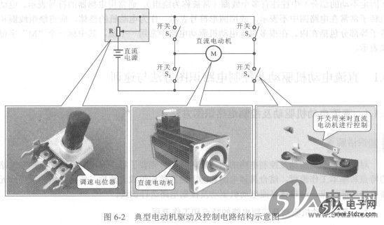 直流电动机驱动及控制电路图片