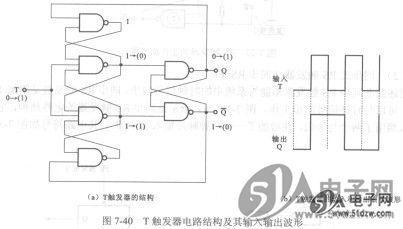 基本触发器电路