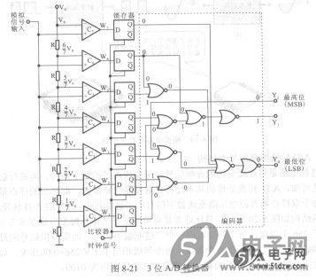 模拟信号的电路,例如,cd光盘上读取的信号经处理后