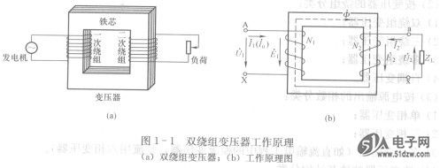 防虚焊技巧 鉴频电路