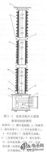 电容式电压互感器-技术资料-51电子网