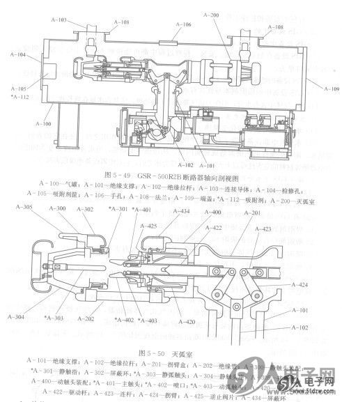 gsr-500r2b型550kv分箱式断路器的结构