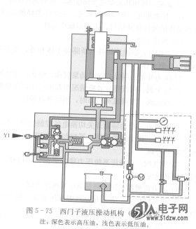 液压机构工作缸结构图
