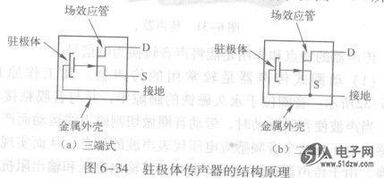 漏极d接电源正极,输出信号自源极s取出并经电容c耦合至放大电路,r是源