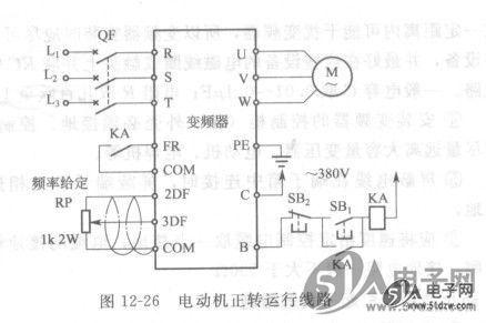 電動機變頻器控制線路