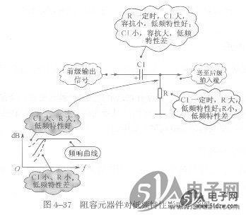 阻容耦合电路-技术资料-51电子网