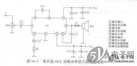 图10-7所示是单声道OCL音频功率放大器集成电路, ISO7241MDW电路中RP1是音量电位器,Ui为输入信号,Al是OCL音频功率放大器集成电路,SP1是扬声器,+Vcc和- Vcc分别是集成电路Al的正、负电源,这种集成电路需要采用正、负对称电源,即正、负电源的电压绝对值相等。  1.集成电路A1的引脚作用 集成电路Al共有9个引脚,各引脚作用如表10-4所示。  2.交流电路分析 电路中,输入信号经音量电位器RP1控制后,由Cl耦合通过信号输入引脚送入集成电路Al内电路中,经过Al的功率放大后