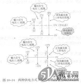 传感与控制              通用的集成运放一般采用正,负对称双电源