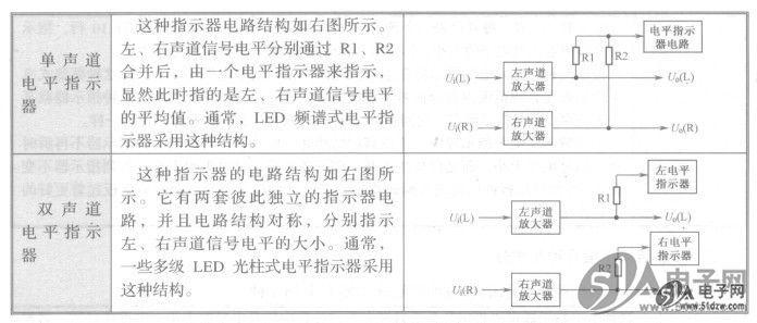 02-11 双列直插集成电路 12-09 led电平指示器的种类  &n