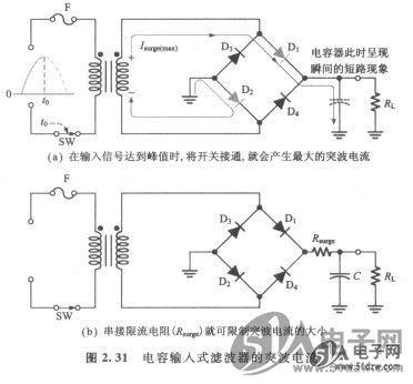 电源滤波器与稳压器