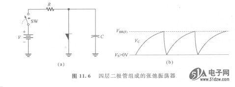 放大器的电路符号和类 二极管的电压-电流特性 反相放大器系统基本工