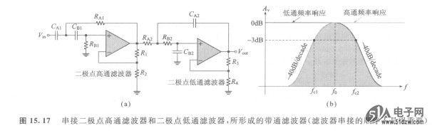 rc高通滤波器_求RC无源高通滤波器截止频率算法-LC低通、高通滤波器的截止频率 ...