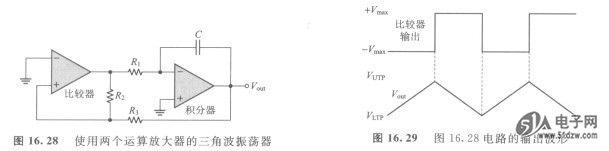 运算放大器积分器,可以用来当作三角波振荡器的发展基础。基本观念如图16. 27(a)所示,其中使用双极性切换输入装置。使用开关的用意仅在介绍其原理;实际上并不会使用这种电路。当开关切换在位置1时,施加的是负电压,此时输出是正向斜坡电压( positive-going ramp)。当开关切换在位置2,此时输出是负向斜坡电压。如果开关以固定的时间间隔来回切换,则输出是由交替的正向和负向斜坡电压所组成的三角波,如图16.