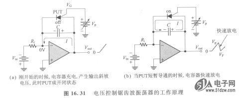 单结晶体管振荡电路;