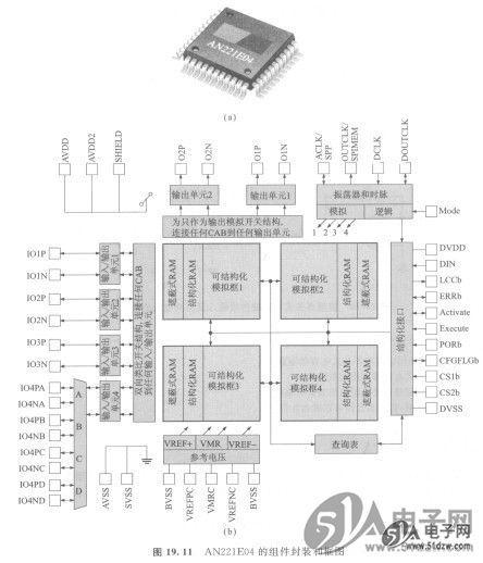 itr8307-tr8输出信号可似透过输入及输出单元来传送.