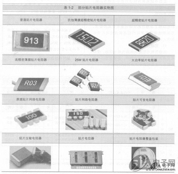 贴片金属膜电阻_三星贴片电阻命名规则_金属膜电阻 贴片