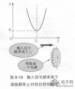 lc串联谐振电路主要特性