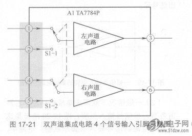 图17-21所示 是这种集成电路的信号输入引脚示意图.