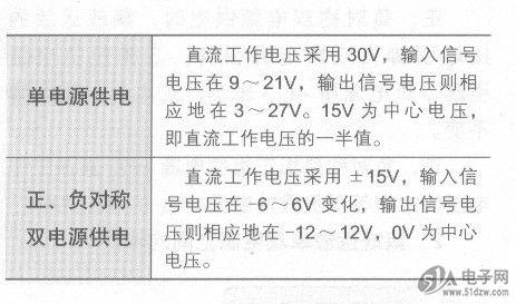 01-16 固态调压继电器  集成运放构成的音频放大器电路分析 &