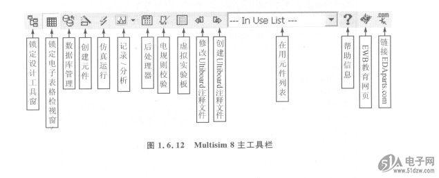 multisim 8主工具栏