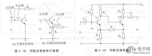 rf接在集电极,所以是电压反馈;在图2 - 43电路中,r,在输出回路中没有