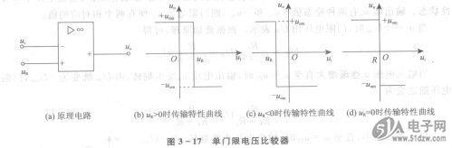 单门限电压比较器-技术资料-51电子网