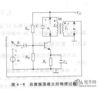 低频信号振荡器;按结构来分,正弦波振荡器主要有lc型,rc型及石英晶体