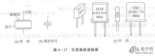 石英晶体振荡器-技术资料-51电子网