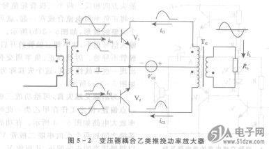 1. 变压器藕合单管功率放大器LM108HR-QMLV 电路如图5 -1所示。与前面所讨论过的阻容耦合放大器相比,区别只在于将原来的Rc换成了一只变压器,负载RL为8 Q的扬声器。  变压器可以耦合交流信号,同时还具有阻抗变换作用。扬声器的阻抗一般都较小,利用变压器的阻抗变换作用,可以使负载得到较大的功率。设变压器初次级的匝数比咒一瓮,则耦合到变压器原边的交流负载。 这种电路工作于甲类工作状态,静态电流比较大,因此集电极损耗较大,效率不高,大约只有35%.一般用在功率不太大的场合。 2.