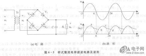 5(a)所示为桥式整流电容滤波电路