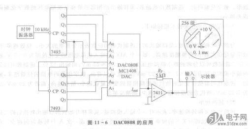 485转232转换器原理图