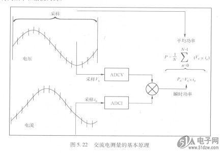 三点式lc振荡器 集成运放的电压传输特 集成运放的保护措施 自激振荡
